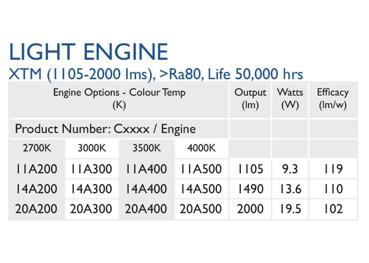 Light Engine XTM2000